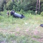 MVA with Rollover